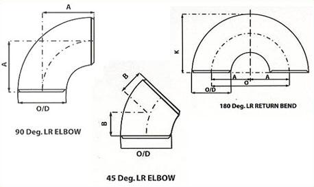 Elbow-01
